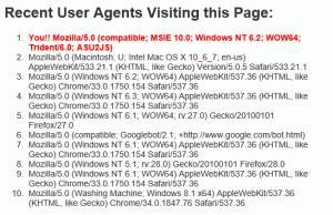 I più recenti User Agent che hanno visitato il sito